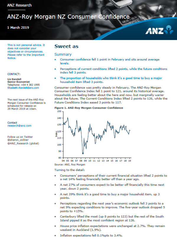 ANZ-Roy Morgan New Zealand Consumer Confidence Rating - February 2019 - 120.8