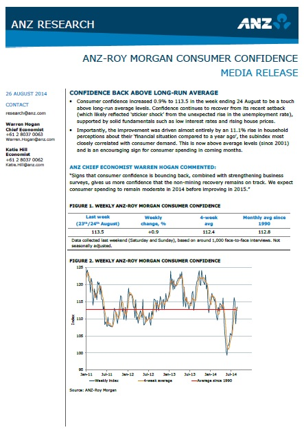 ANZ-Roy Morgan Consumer Confidence Rating - August 26, 2014 - 113.5