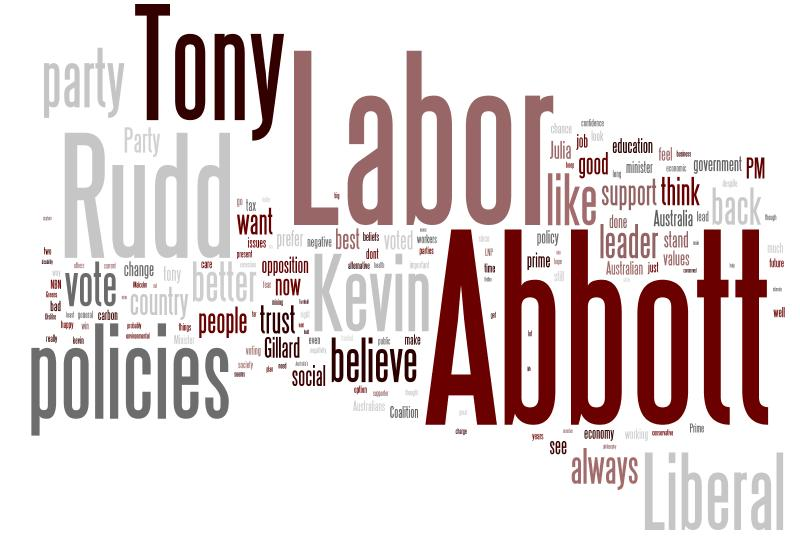 This wordle shows the reasons given by electors for supporting the ALP.