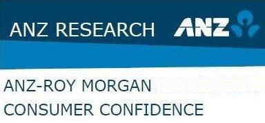 ANZ-Roy Morgan Australian Consumer Confidence - August 19, 2014 - 112.5