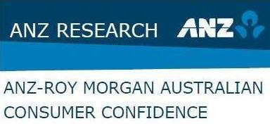 ANZ-Roy Morgan Australian Consumer Confidence - December 16, 2014 - 110.2