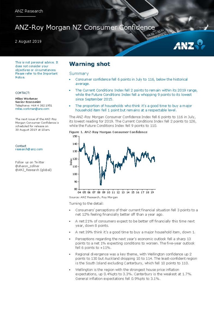 NZ Consumer Confidence Warning shot
