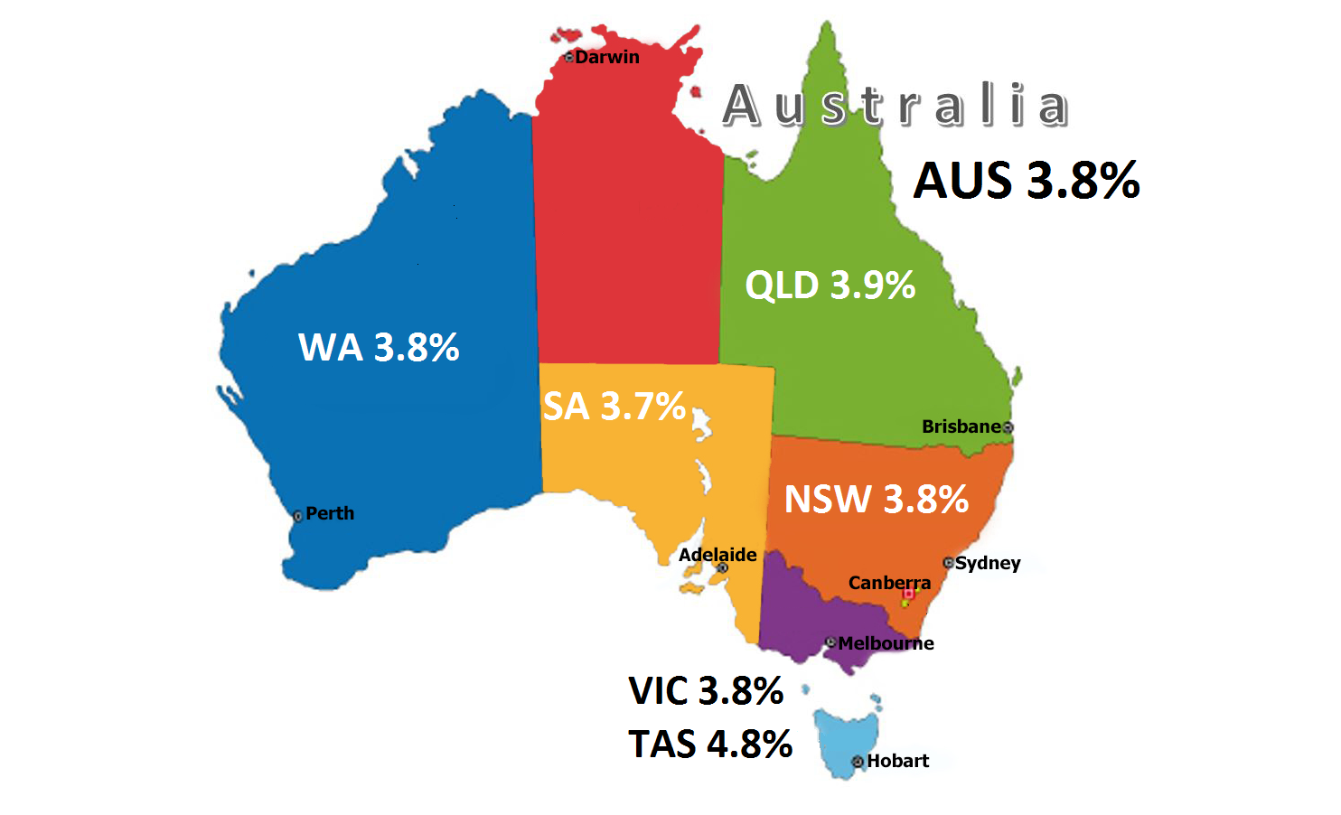 Australian Inflation States