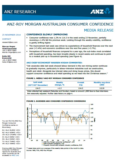 ANZ-Roy Morgan Australian Consumer Confidence - November 25, 2014 - 114.3
