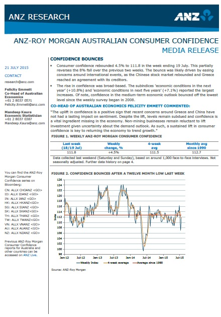 ANZ-Roy Morgan Australian Consumer Confidence Rating - July 21, 2015 - 111.8