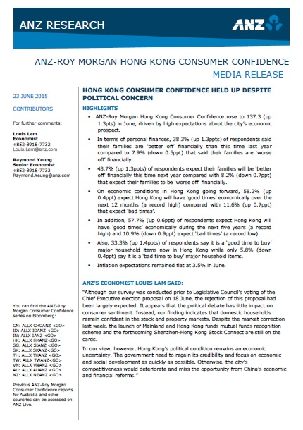 ANZ-Roy Morgan Hong Kong Consumer Confidence Rating - June 2015 - 137.3