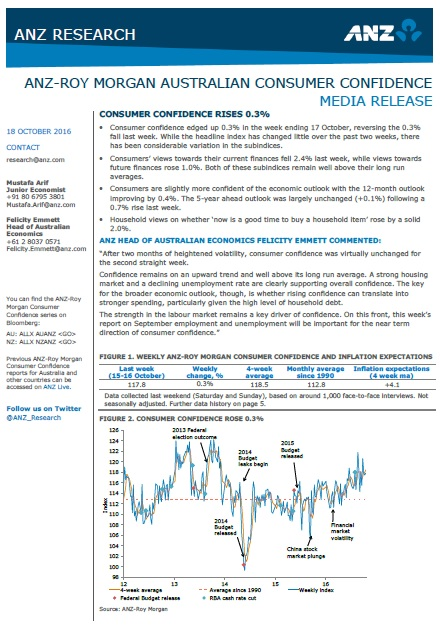 ANZ-Roy Morgan Australian Consumer Confidence - October 18, 2016 - 117.8