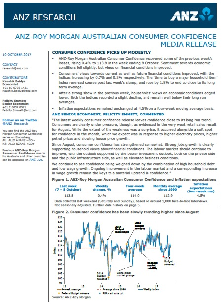 ANZ-Roy Morgan Australian Consumer Confidence Rating - October 10, 2017 - 113.8