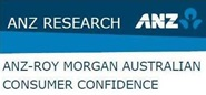 ANZ-Roy Morgan Consumer Confidence Rating - May 12, 2015 - 110.6