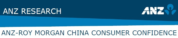 ANZ-Roy Morgan Chinese Consumer Confidence Rating - March 2015 - 144.3