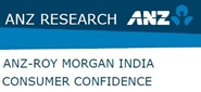 ANZ-Roy Morgan Indian Consumer Confidence