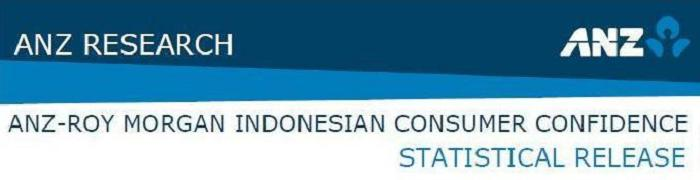 ANZ-Roy Morgan Indonesian Consumer Confidence Rating - January 2015 - 153.6