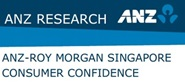 ANZ-Roy Morgan Singapore Consumer Confidence