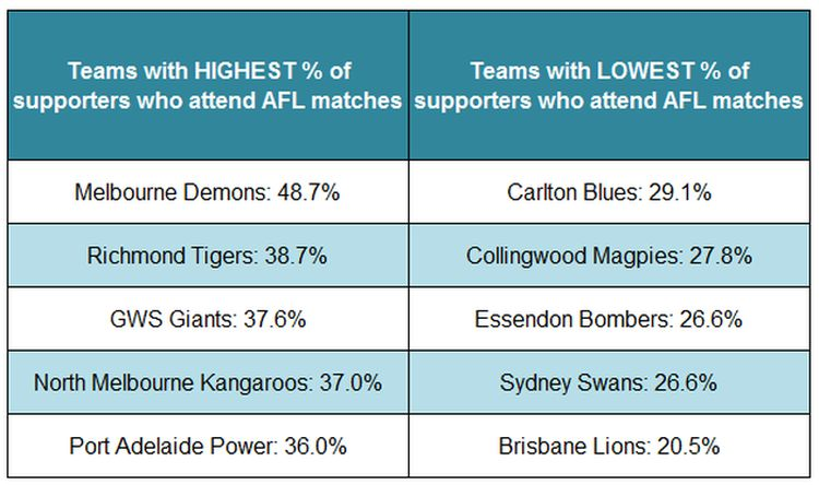 AFL-attendees