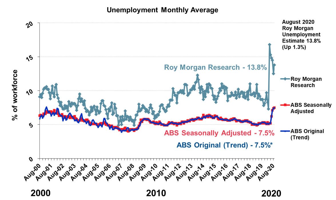 What's really going on with unemployment?