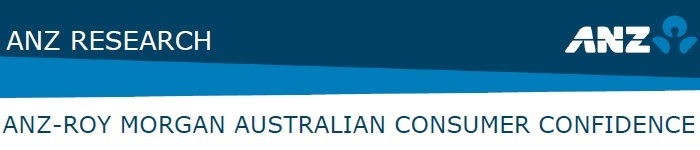 ANZ-Roy Morgan Australian Consumer Confidence Rating - January 6, 2015