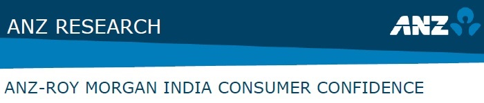 ANZ-Roy Morgan Indian Consumer Confidence Rating - April 2015 - 124.2